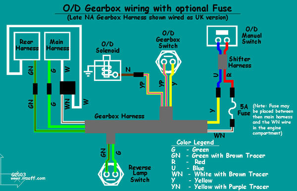 mgb gt wiring diagram wiring diagram wiring diagram for 1979 mgb the