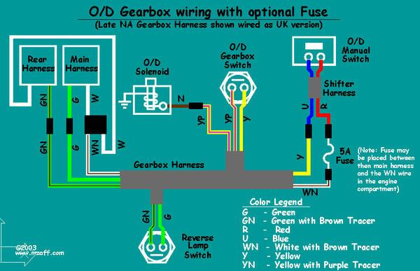 mgb gt wiring diagram - wiring diagram,Wiring diagram,Wiring Diagram 1978 Mgb