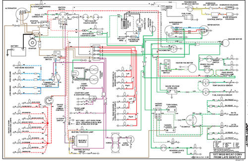 77MGB_Wiring_Diagram mgb wiring harness diagram diagram wiring diagrams for diy car mgb wiring harness diagram at sewacar.co