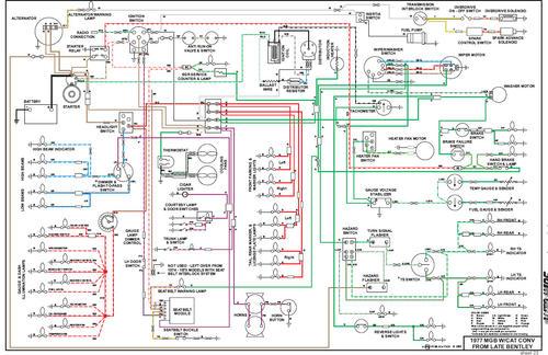 mgb wiring diagram 1980 wire data schema u2022 rh nflzone co 1979 MG MGB Wiring-Diagram 1978 MGB Wiring Harness Diagram