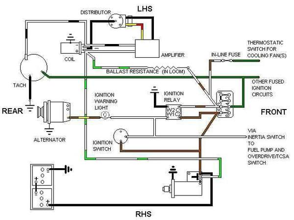 mg coil wiring diagram volkswagen coil wiring diagram, ls coil mgb ignition switch wiring mg coil wiring diagram