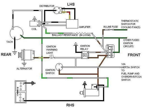 Midget_1500_Ignition_Circuit?resize=600%2C450 1975 mg midget wiring diagram wiring diagram 1975 mg midget wiring diagram at edmiracle.co