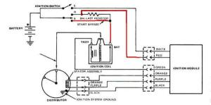 Electronic ignition and ballast resistors question : MG Engine Swaps Forum : MG Experience