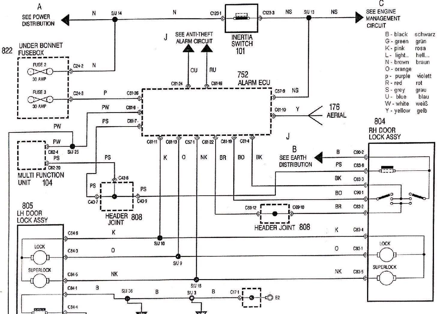 Einbau Komfortmodul Ino Av32