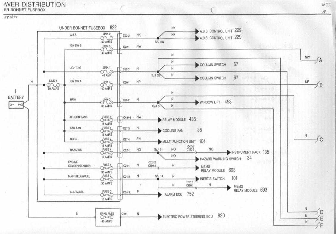 Renault Megane Ii Wiring Diagrams Download efcaviation – Inertia Switch Wiring Diagram