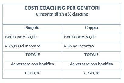 Informazioni e costi