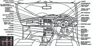 Historical Images  MGB, Midget, V8  MG Nuts dot