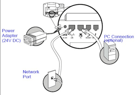 Polycom SoundPoint IP650 Rear Connector Layout