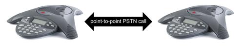 Polycom-SoundStation-VTX-1000-User-Case1