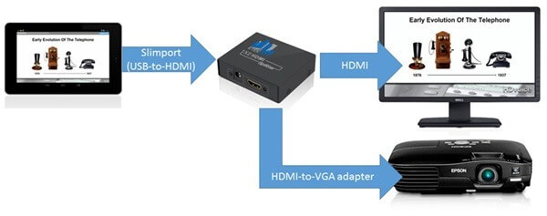 HDMI-Splitter-example
