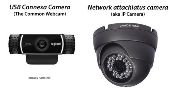 USB vs IP Camera