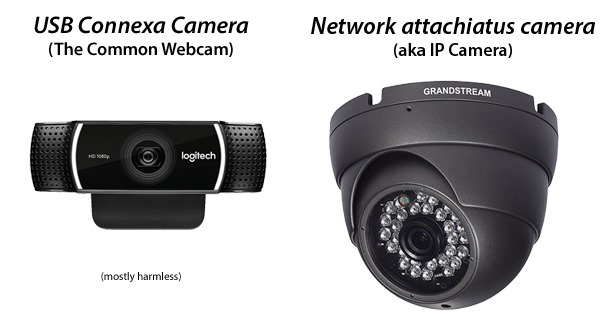 USB vs IP Camera
