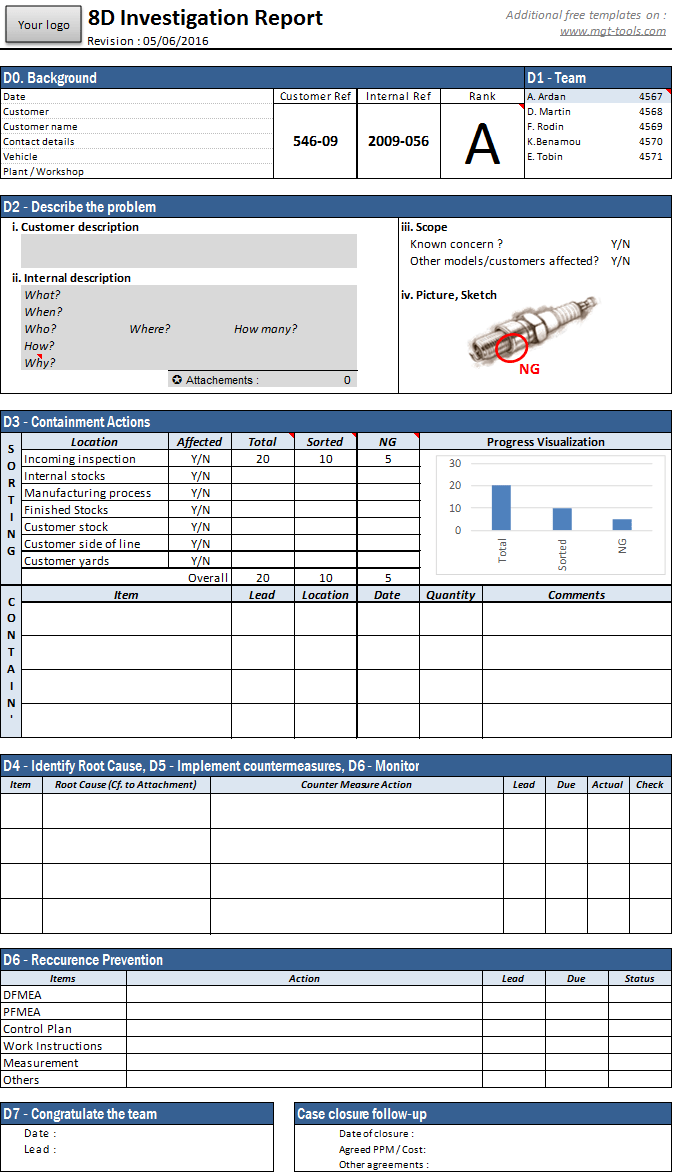 8d report Template free Download