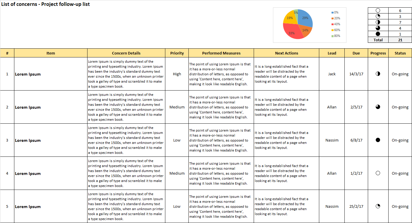Project Follow Up Template from i2.wp.com