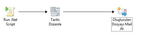 Orchestrator Kullanarak Domain Ortamında ki Eski Bilgisayar Hesaplarının Raporlanması_12