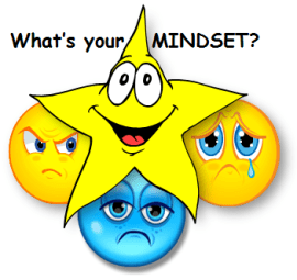 What's your Mindset? Happy? Sad? Angry? Blue?