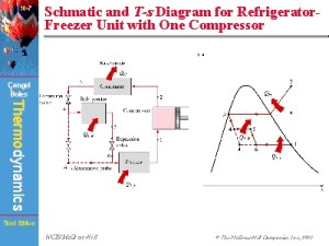 Schmatic and Ts Diagram for RefrigeratorFreezer Unit