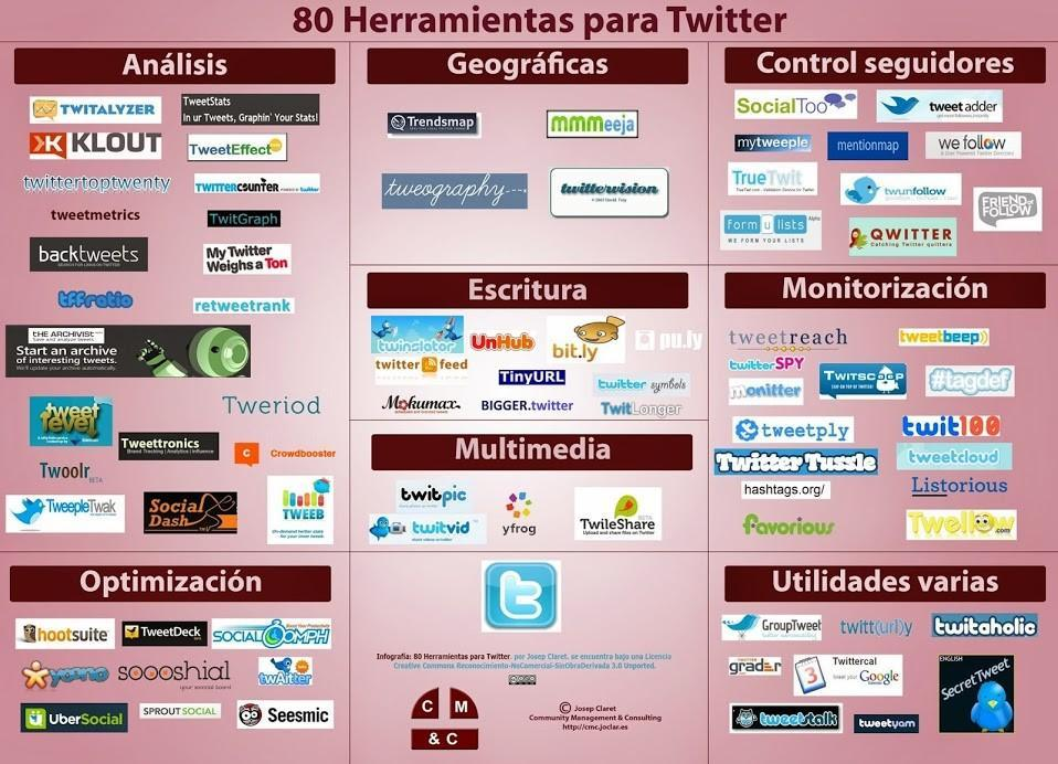 infografia-twitter
