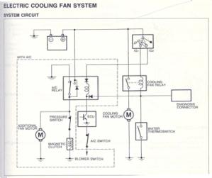 95 Miata Cooling System Wiring  Free Download Wiring Diagram