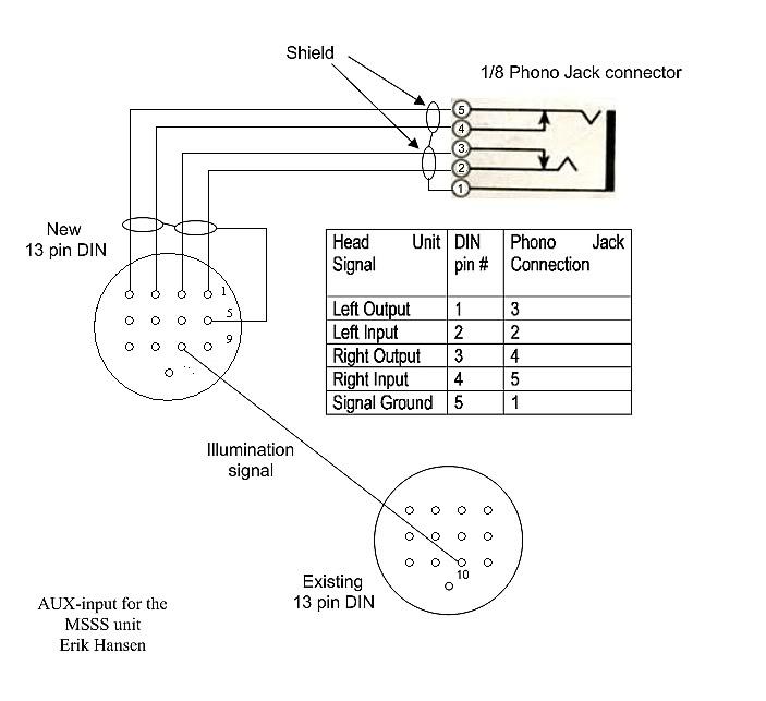 diagram?resize\\\\\\\=665%2C608 glamorous 13 pin socket wiring diagram photos wiring schematic swift 13 pin wiring diagram at eliteediting.co