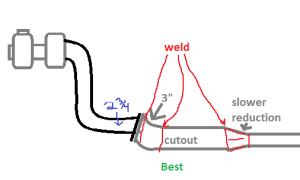 Exhaust Cutout Location Discussion  Miata Turbo Forum