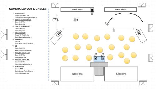Draw.io TV Production Camera Plan Layoout