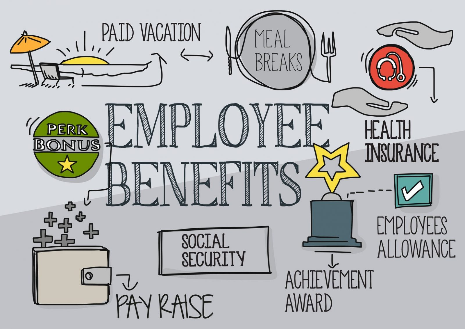 How Erisa Protects Your Rights In Employment