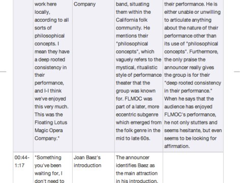 Annotation Table Example