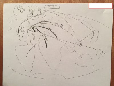 Internet Map 11