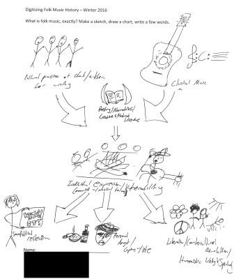 DFMH Sketch 6