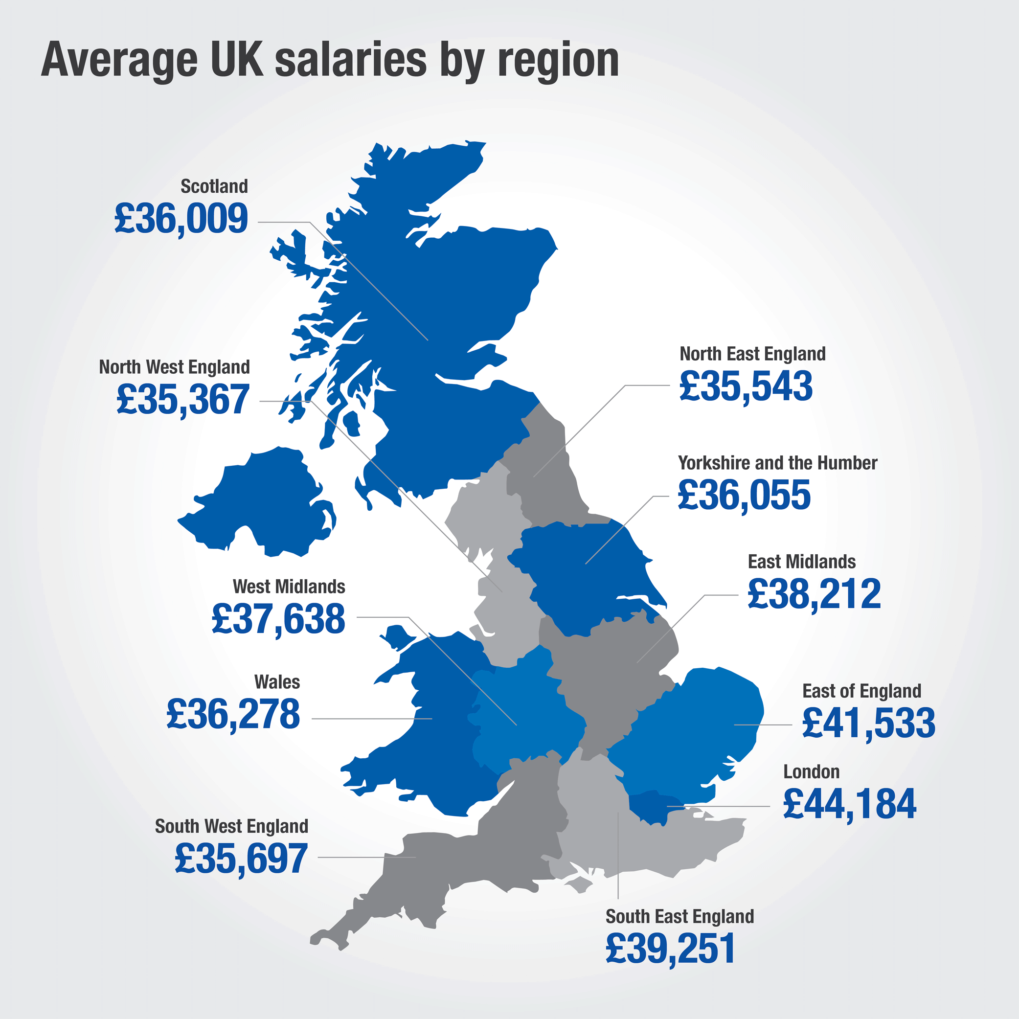 Michael Page Average Placed Uk Salary By Region