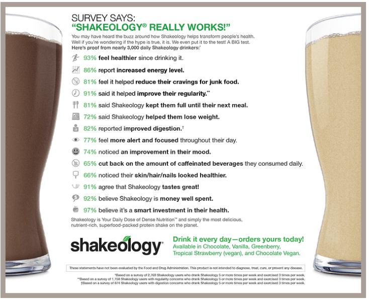 shakeo blog