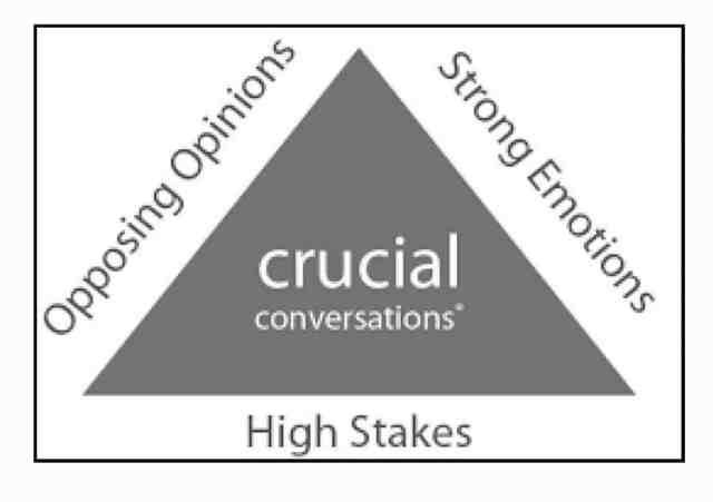 Book Review: Crucial Conversations