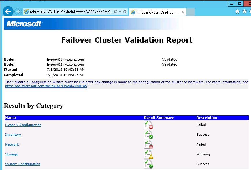 I can't get no validation: Windows Hyper-V R2eality – #Fail