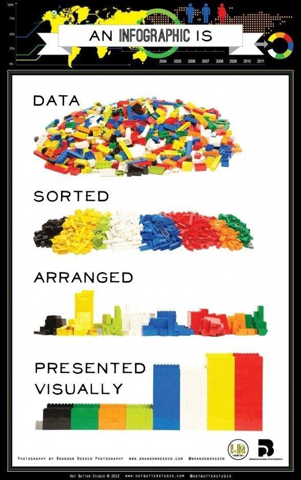LegoInfographic