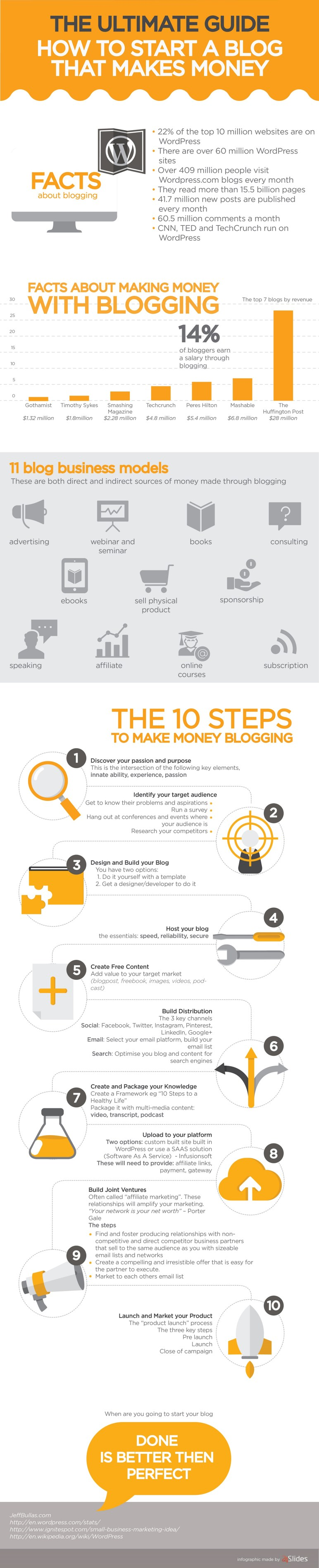 How-to-Monetize-a-Blog-the-Right-Way-–-INFOGRAPHIC