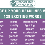 Spice Up Your Headlines with 128 Exciting Words [Infographic]