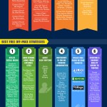 17 Proven Ways to Increase Traffic to Your Blog #Infographic
