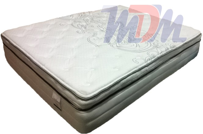 Micro Coil Hybrid Mattress Set Best Rated Review Michigan Pillow Top