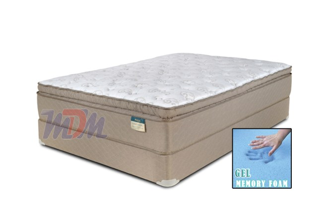 Hybrid Gel Infused Memory Foam Pocket Coil Pillow Top Mattress Symbol