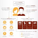 Infographic: Alimony & Spousal Support