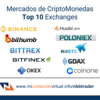 CriptoMonedas # 6 – Mercados Top 10 Exchanges