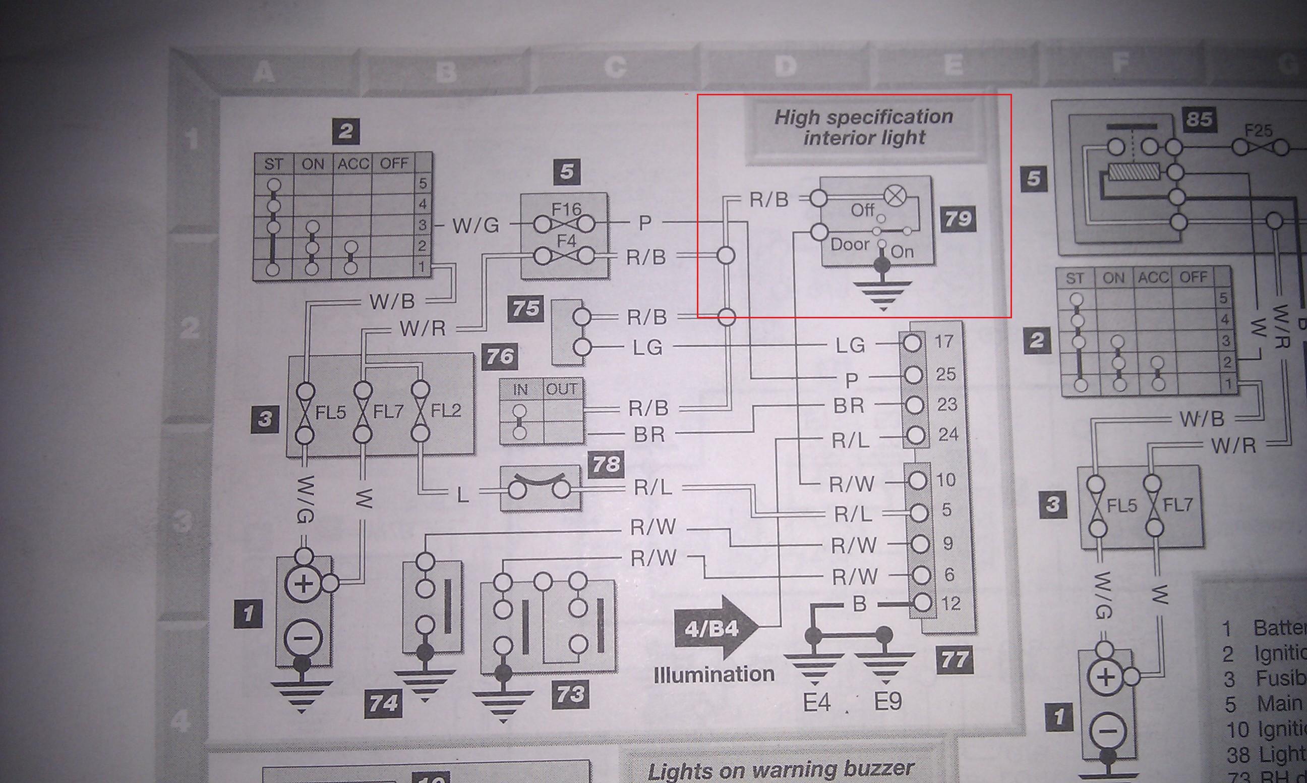 nissan march k11 wiring diagram wiring diagram nissan fuse diagram nissan micra headlight wiring diagram #12