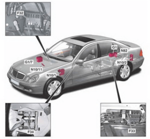 AutoHex diagnostic scanner and information about Mercedes