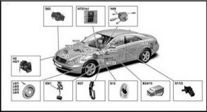 Auto Diagnostic Scanner And Adaptive Brake (ABR)