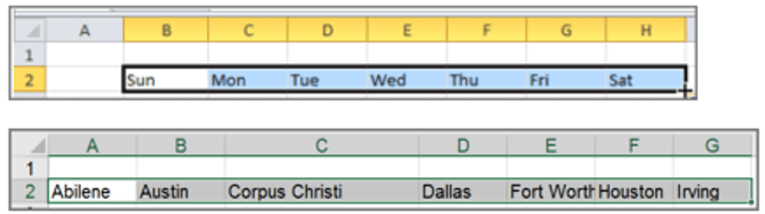 A top example shows the days of the week, starting in cell B2 with Sunday, and ending at H2 with Saturday. The second example has Abilines in cell A2, followed by Austin, Corpus Christi, Dallas, Forth Worth, Houston, and Irving, with Irving ending in G2. Cities are listed alphabetically.