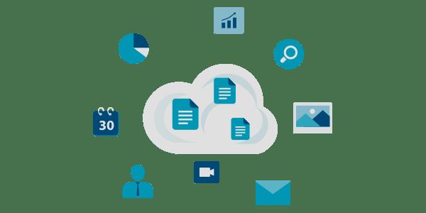 Como a cloud computing se integra à rotina da empresa?