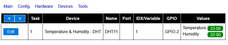 ESP-01S és DHT11 ThingSpeak - ESPeasy Values