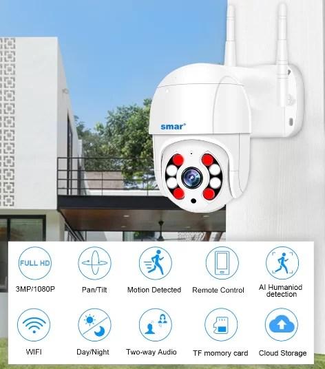 SMAR - Onvif IP kamera - MotionEye