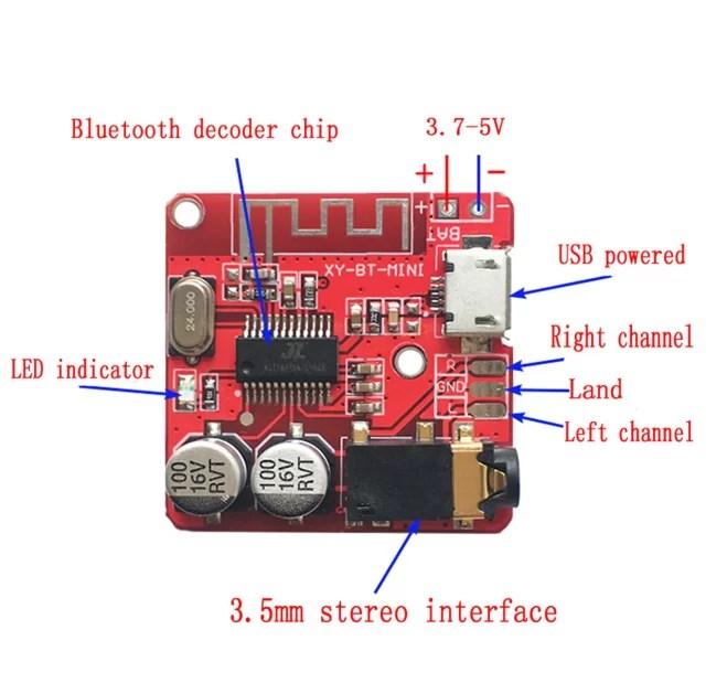Mini Bluetooth 4.1 Audio vevő